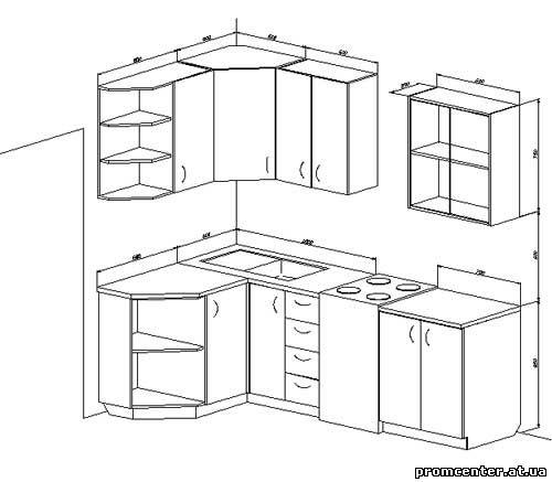цены мебель на заказ